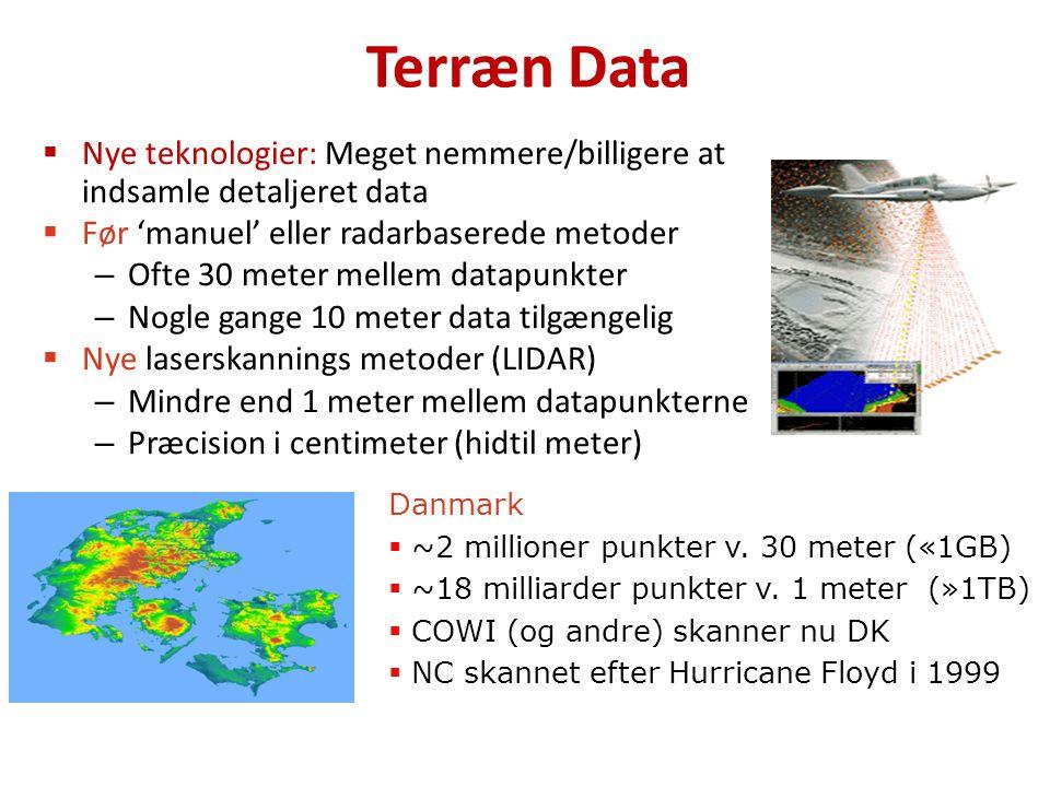 Terræn Data  Nye teknologier: Meget nemmere/billigere at indsamle detaljeret data  Før 'manuel' eller radarbaserede metoder – Ofte 30 meter mellem datapunkter – Nogle gange 10 meter data tilgængelig  Nye laserskannings metoder (LIDAR) – Mindre end 1 meter mellem datapunkterne – Præcision i centimeter (hidtil meter) Danmark  ~2 millioner punkter v.
