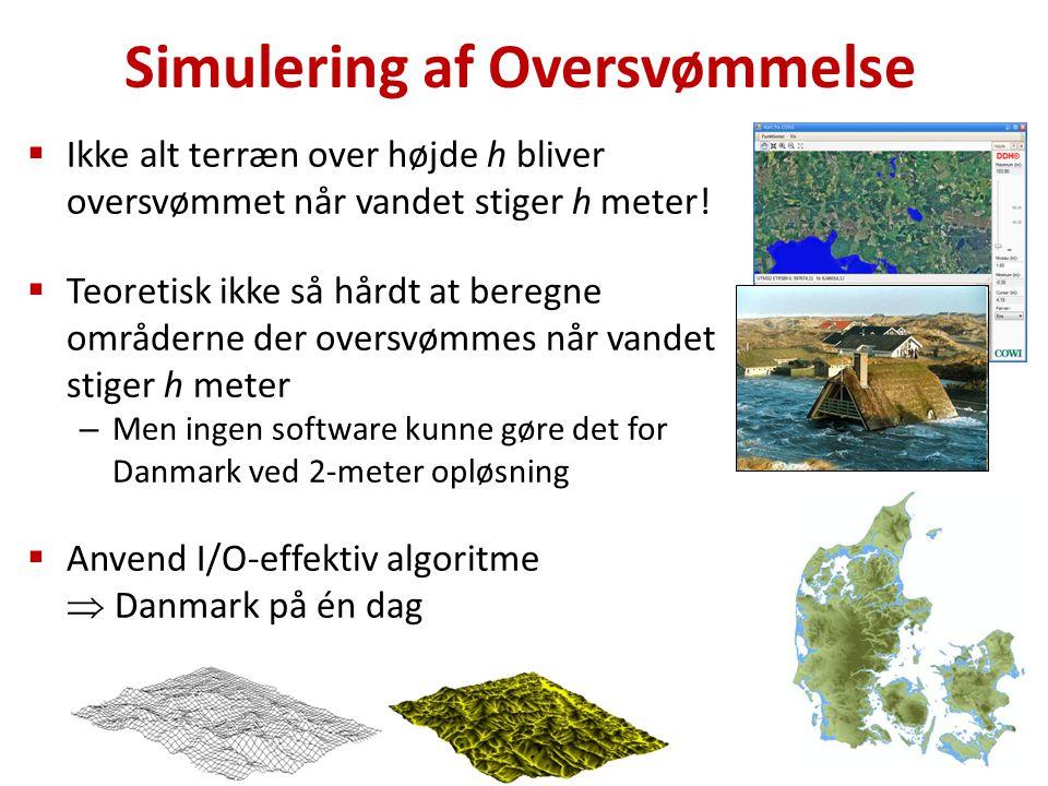 Simulering af Oversvømmelse  Ikke alt terræn over højde h bliver oversvømmet når vandet stiger h meter.