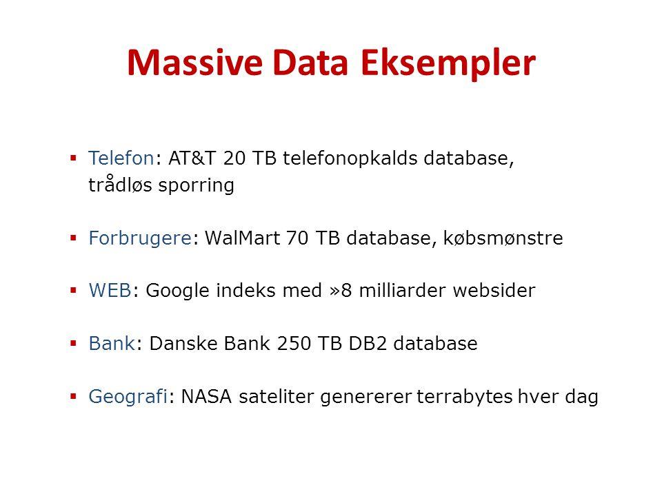 Massive Data Eksempler  Telefon: AT&T 20 TB telefonopkalds database, trådløs sporring  Forbrugere: WalMart 70 TB database, købsmønstre  WEB: Google indeks med »8 milliarder websider  Bank: Danske Bank 250 TB DB2 database  Geografi: NASA sateliter genererer terrabytes hver dag