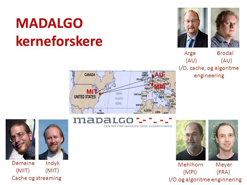 AU MPI MIT Arge Brodal (AU) I/O, cache, og algoritme engineering Mehlhorn Meyer (MPI) (FRA) I/O og algoritme enginnering Demaine Indyk (MIT) (MIT) Cache og streaming MADALGO kerneforskere