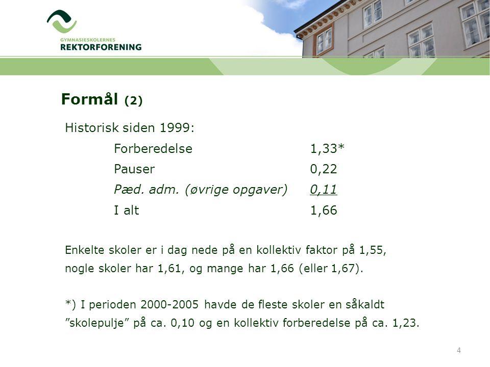 Historisk siden 1999: Forberedelse1,33* Pauser0,22 Pæd.