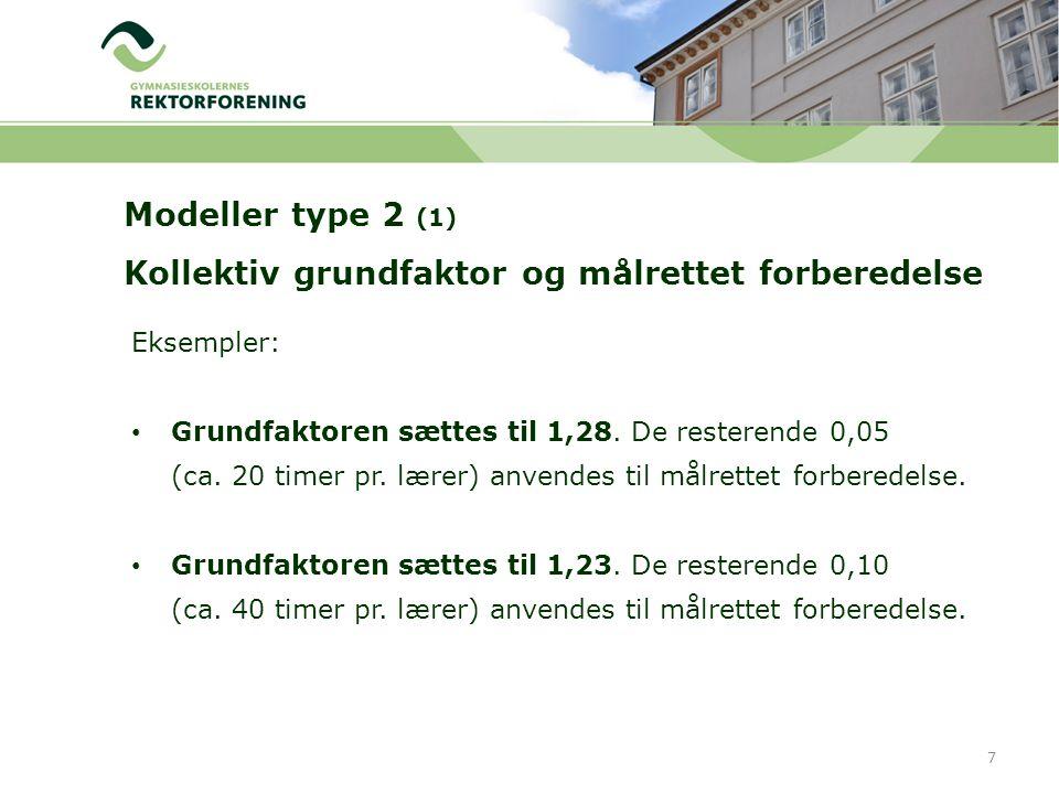 Eksempler: Grundfaktoren sættes til 1,28. De resterende 0,05 (ca.