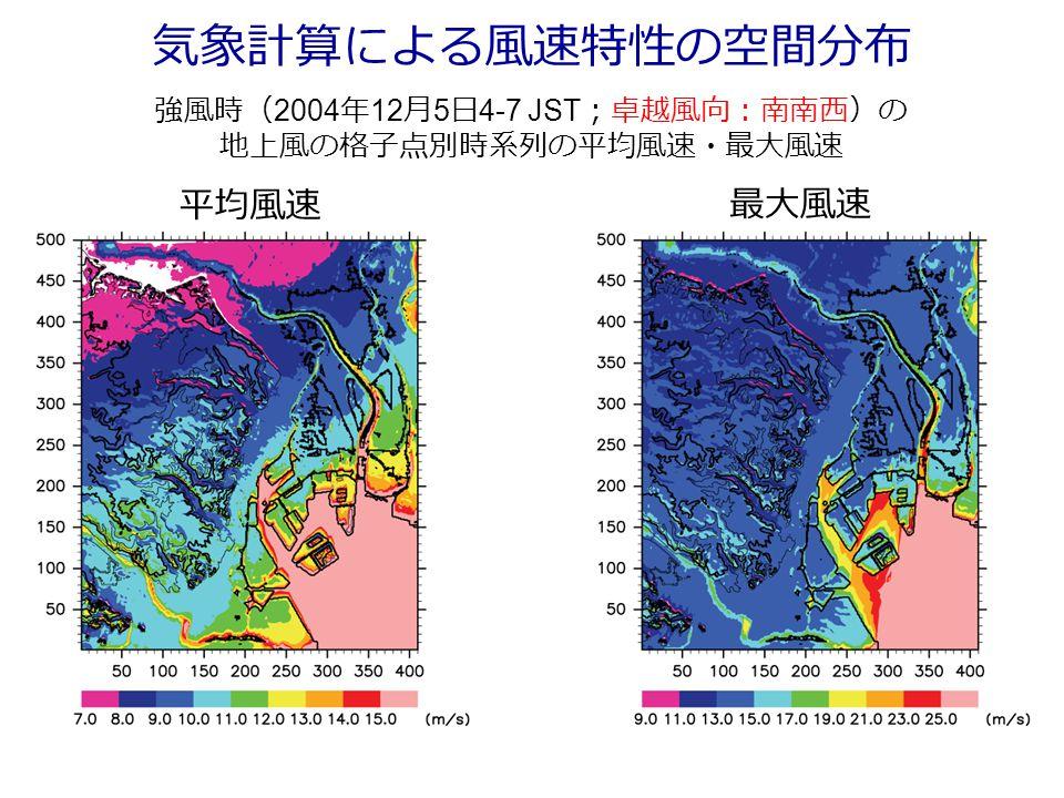 気象計算による風速特性の空間分布 平均風速 最大風速 強風時( 2004 年 12 月 5 日 4-7 JST ;卓越風向:南南西)の 地上風の格子点別時系列の平均風速・最大風速