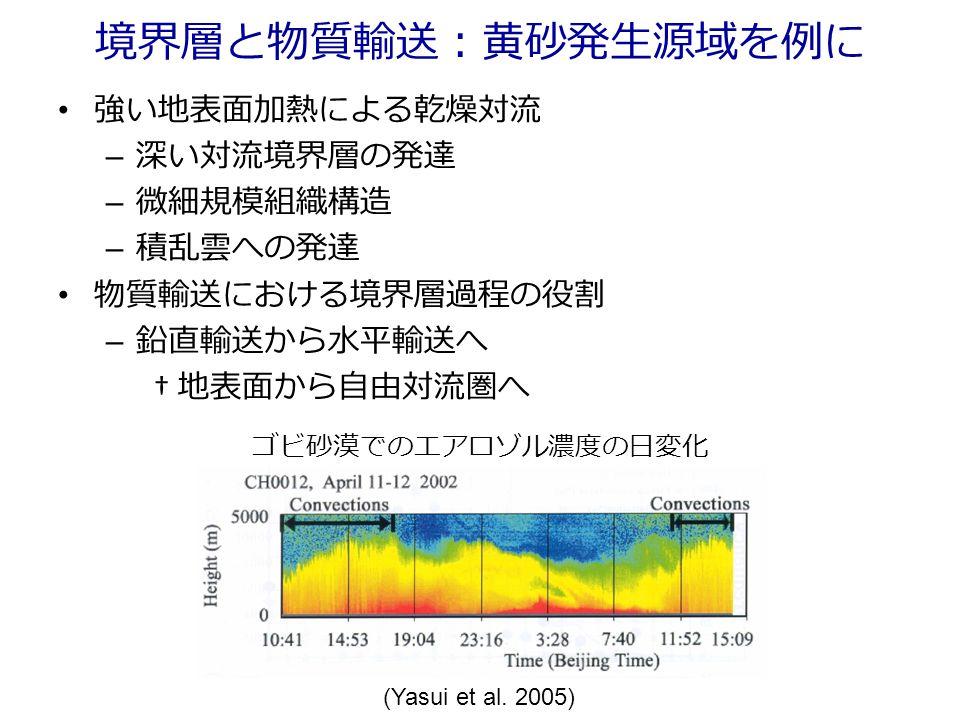 境界層と物質輸送:黄砂発生源域を例に 強い地表面加熱による乾燥対流 – 深い対流境界層の発達 – 微細規模組織構造 – 積乱雲への発達 物質輸送における境界層過程の役割 – 鉛直輸送から水平輸送へ † 地表面から自由対流圏へ ゴビ砂漠でのエアロゾル濃度の日変化 (Yasui et al.