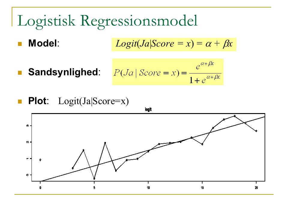 Model: Logit(Ja|Score = x) =  +  x Sandsynlighed: Plot: Logit(Ja|Score=x) Logistisk Regressionsmodel