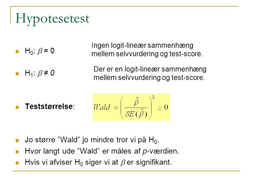 Hypotesetest H 0 :  = 0 H 1 :  ≠ 0 Teststørrelse: Jo større Wald jo mindre tror vi på H 0.