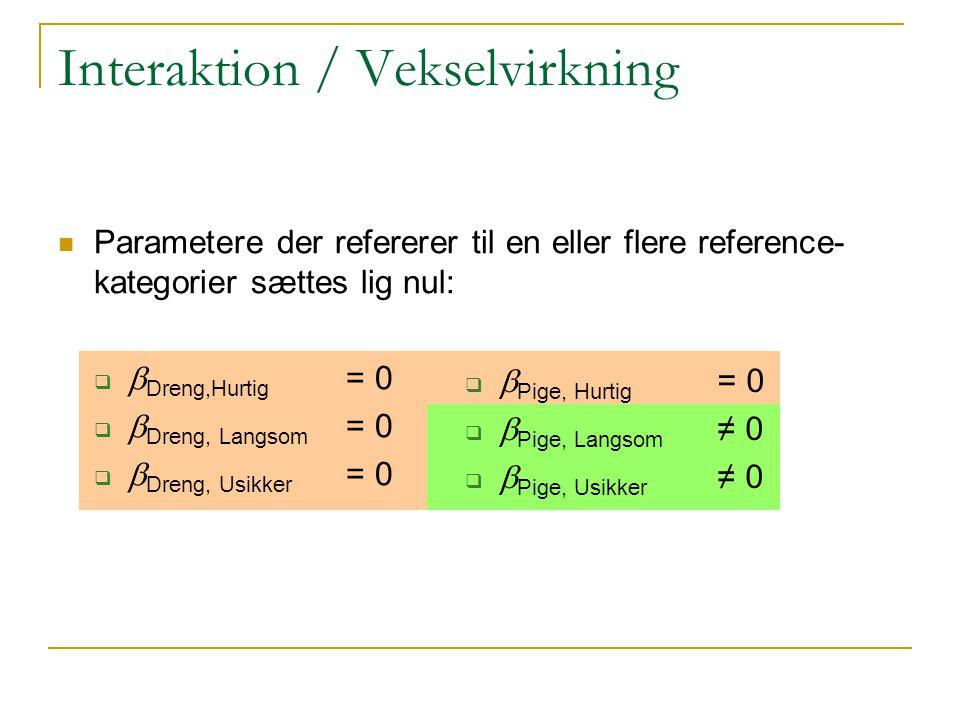 Parametere der refererer til en eller flere reference- kategorier sættes lig nul:   Dreng,Hurtig = 0   Dreng, Langsom = 0   Dreng, Usikker = 0   Pige, Hurtig = 0   Pige, Langsom ≠ 0   Pige, Usikker ≠ 0 Interaktion / Vekselvirkning