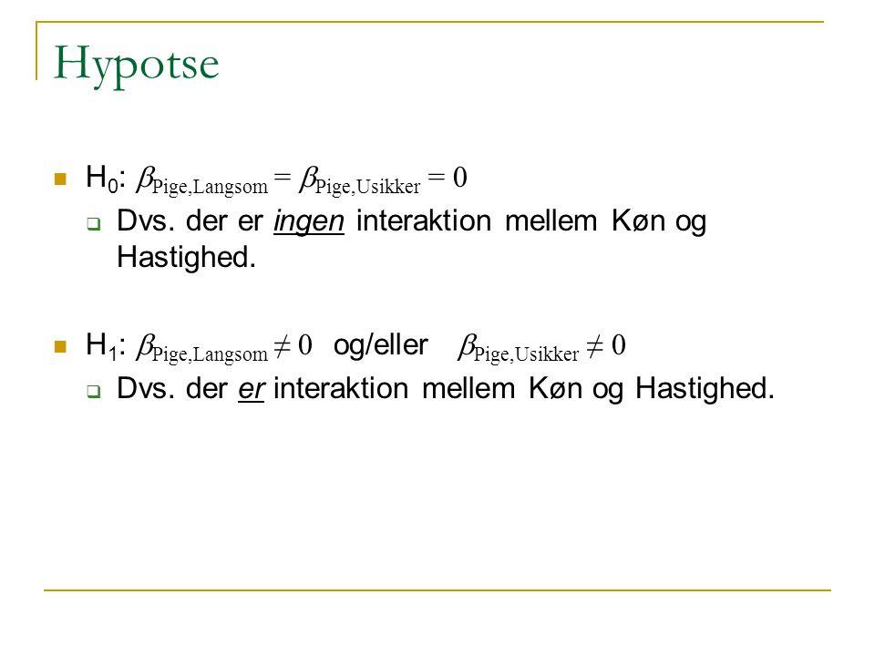 Hypotse H 0 :  Pige,Langsom =  Pige,Usikker = 0  Dvs.