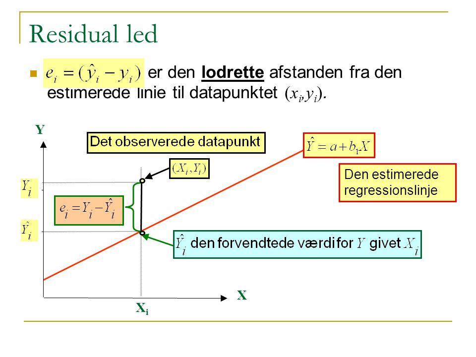 er den lodrette afstanden fra den estimerede linie til datapunktet (x i,y i ).
