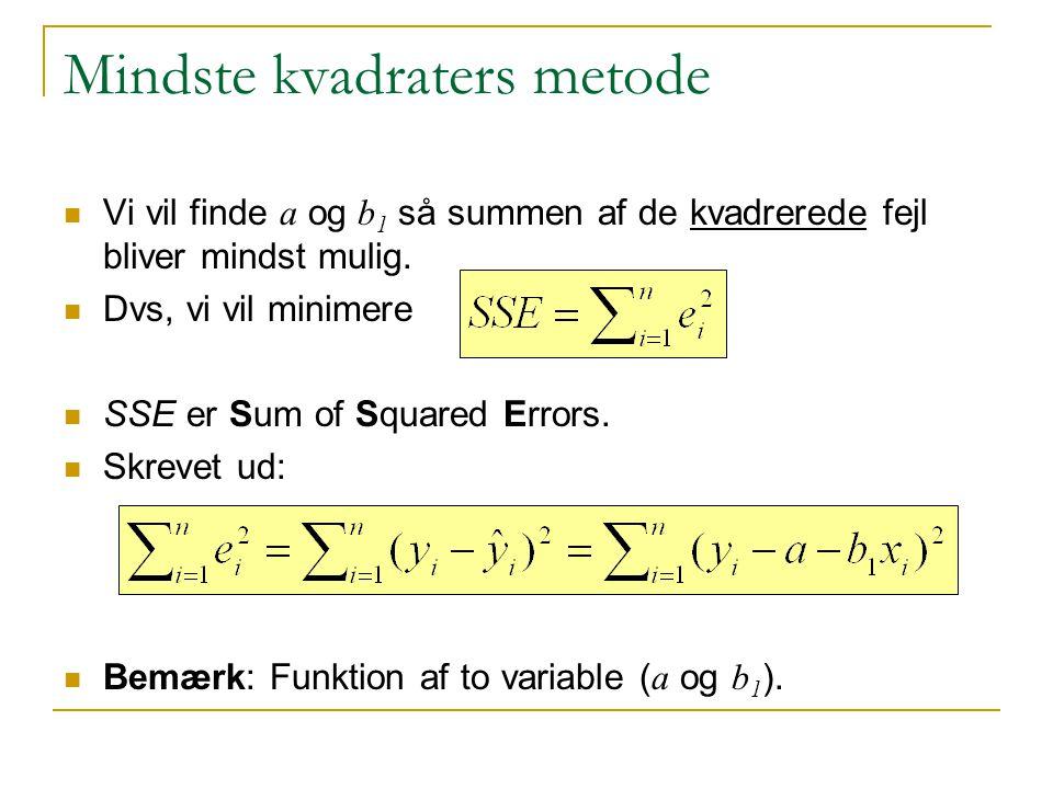 Mindste kvadraters metode Vi vil finde a og b 1 så summen af de kvadrerede fejl bliver mindst mulig.