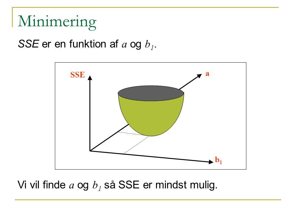 SSE er en funktion af a og b 1. Vi vil finde a og b 1 så SSE er mindst mulig. Minimering a SSE b1b1