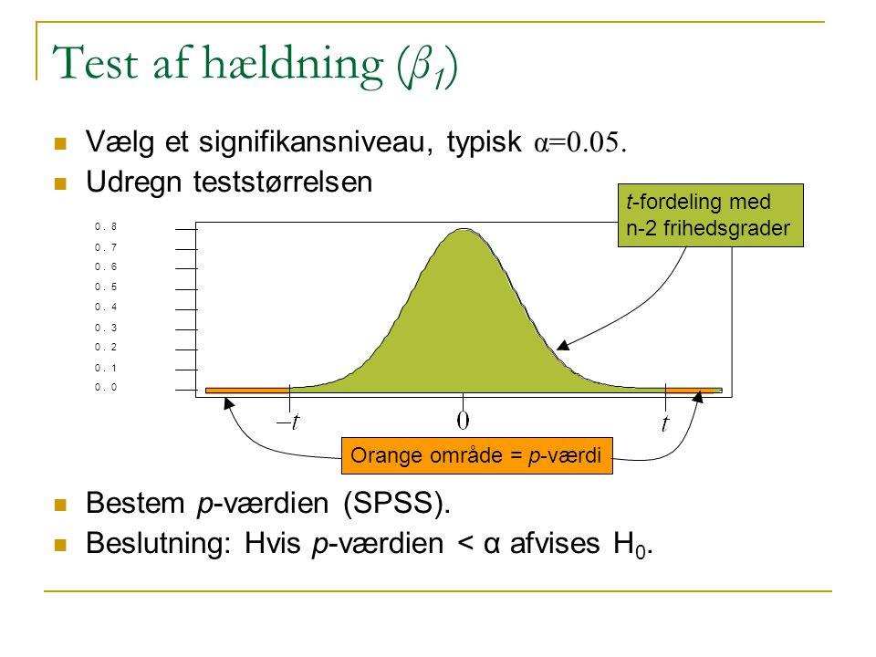 Test af hældning (β 1 ) Vælg et signifikansniveau, typisk α=0.05.