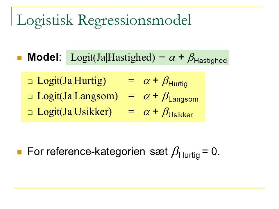 Logistisk Regressionsmodel Model: Logit(Ja|Hastighed) =  +  Hastighed  Logit(Ja|Hurtig) =  +  Hurtig  Logit(Ja|Langsom) =  +  Langsom  Logit(Ja|Usikker)=  +  Usikker For reference-kategorien sæt  Hurtig = 0.
