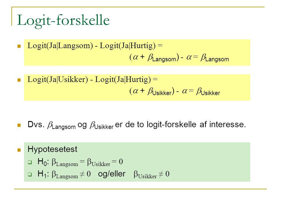 Logit-forskelle Logit(Ja|Langsom) - Logit(Ja|Hurtig) =  +  Langsom ) -  =  Langsom Logit(Ja|Usikker) - Logit(Ja|Hurtig) =  +  Usikker ) -  =  Usikker Dvs.
