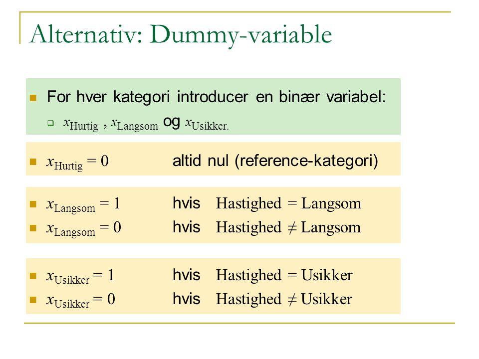 For hver kategori introducer en binær variabel:  x Hurtig, x Langsom og x Usikker.