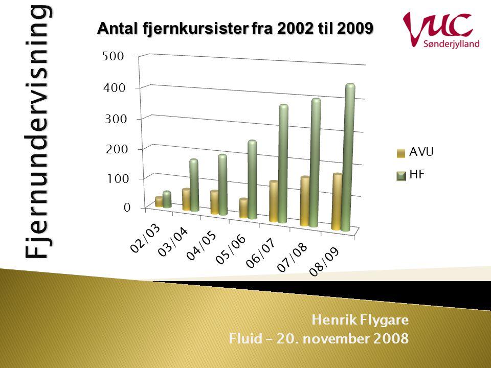 Henrik Flygare Fluid – 20. november 2008 Antal fjernkursister fra 2002 til 2009