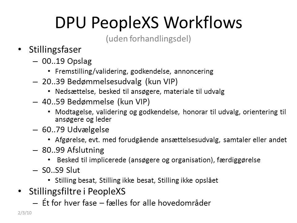 DPU PeopleXS Workflows (uden forhandlingsdel) Stillingsfaser – 00..19 Opslag Fremstilling/validering, godkendelse, annoncering – 20..39 Bedømmelsesudvalg (kun VIP) Nedsættelse, besked til ansøgere, materiale til udvalg – 40..59 Bedømmelse (kun VIP) Modtagelse, validering og godkendelse, honorar til udvalg, orientering til ansøgere og leder – 60..79 Udvælgelse Afgørelse, evt.