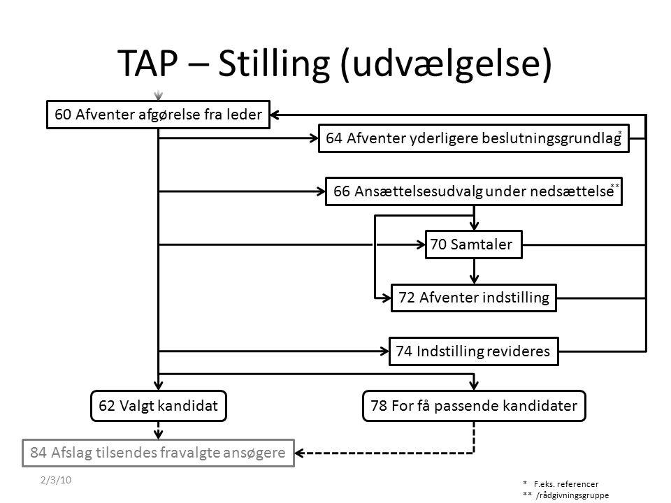 TAP – Stilling (udvælgelse) 2/3/10 * F.eks.