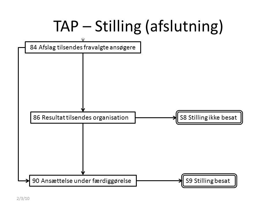 TAP – Stilling (afslutning) 2/3/10 84 Afslag tilsendes fravalgte ansøgere 86 Resultat tilsendes organisation S9 Stilling besat S8 Stilling ikke besat 90 Ansættelse under færdiggørelse