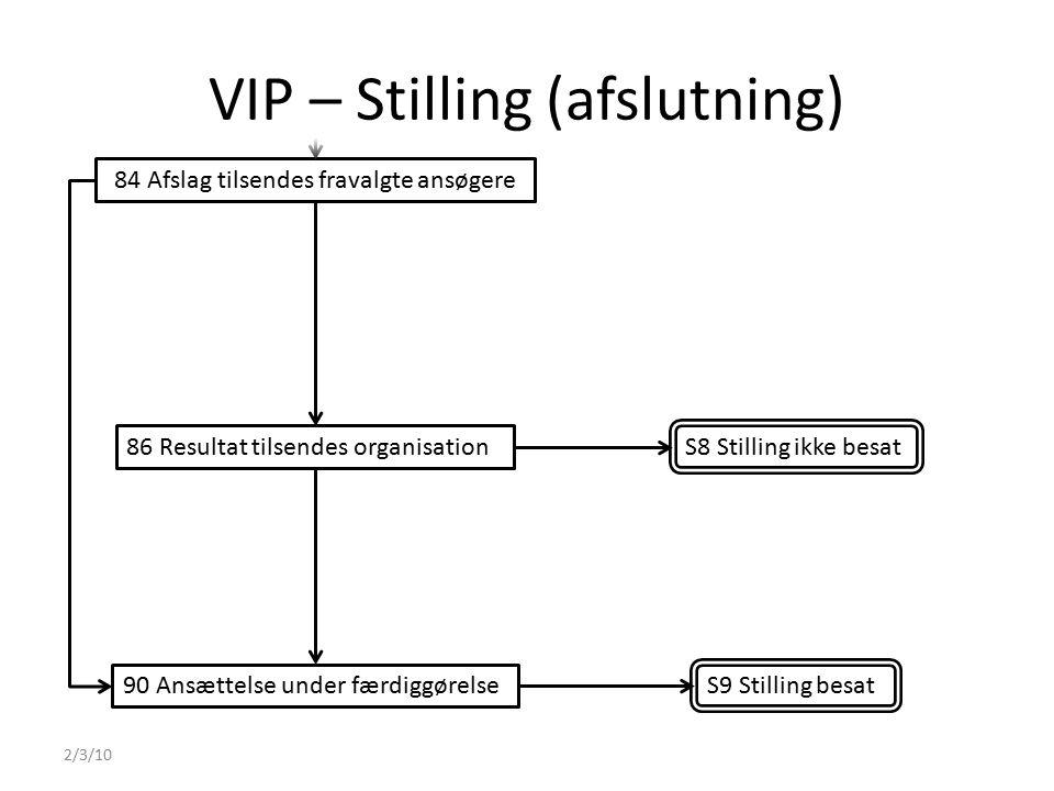 VIP – Stilling (afslutning) 2/3/10 84 Afslag tilsendes fravalgte ansøgere 86 Resultat tilsendes organisation S9 Stilling besat S8 Stilling ikke besat 90 Ansættelse under færdiggørelse