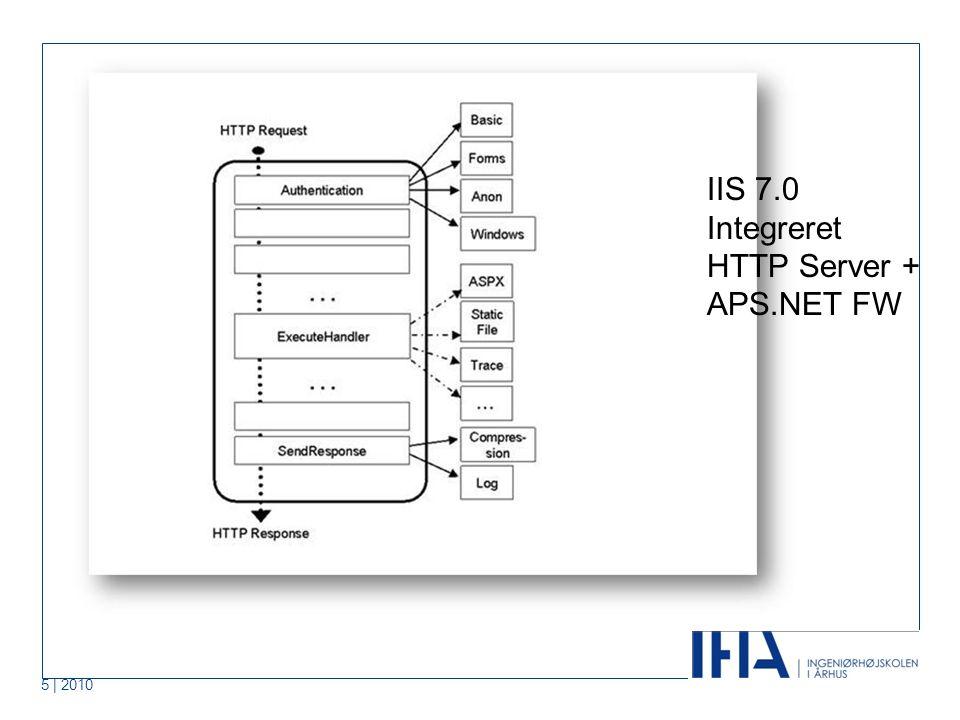 5 | 2010 IIS 7.0 Integreret HTTP Server + APS.NET FW