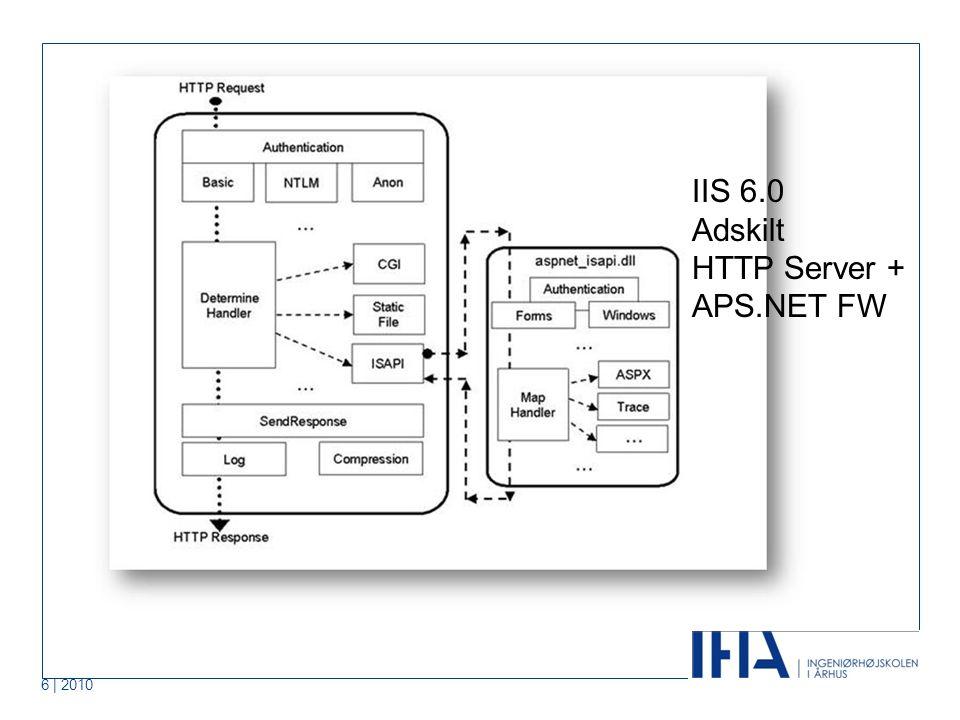 6 | 2010 IIS 6.0 Adskilt HTTP Server + APS.NET FW