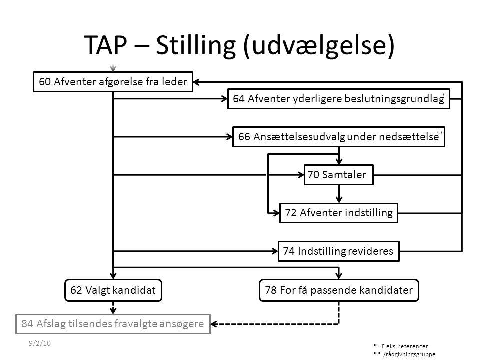 TAP – Stilling (udvælgelse) 9/2/10 * F.eks.