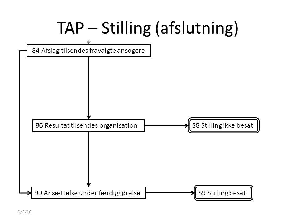 TAP – Stilling (afslutning) 9/2/10 84 Afslag tilsendes fravalgte ansøgere 86 Resultat tilsendes organisation S9 Stilling besat S8 Stilling ikke besat 90 Ansættelse under færdiggørelse
