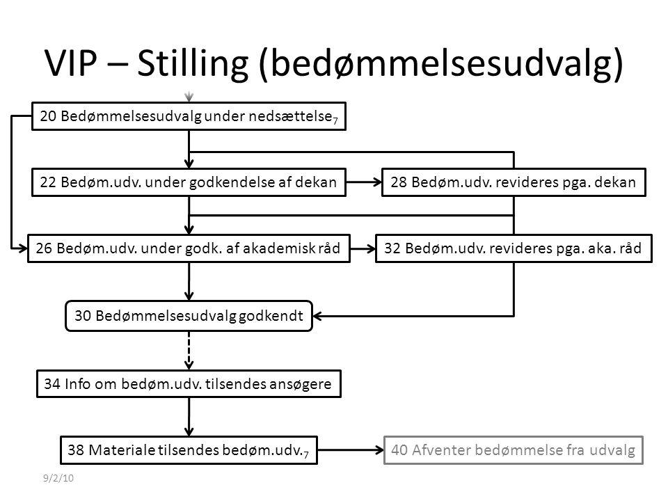 20 Bedømmelsesudvalg under nedsættelse 7 22 Bedøm.udv.