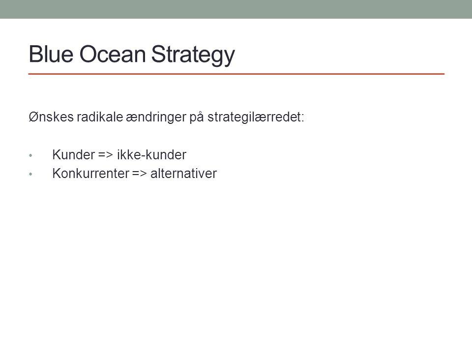Blue Ocean Strategy Ønskes radikale ændringer på strategilærredet: Kunder => ikke-kunder Konkurrenter => alternativer