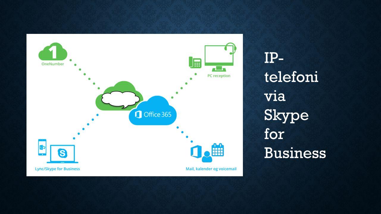 IP- telefoni via Skype for Business