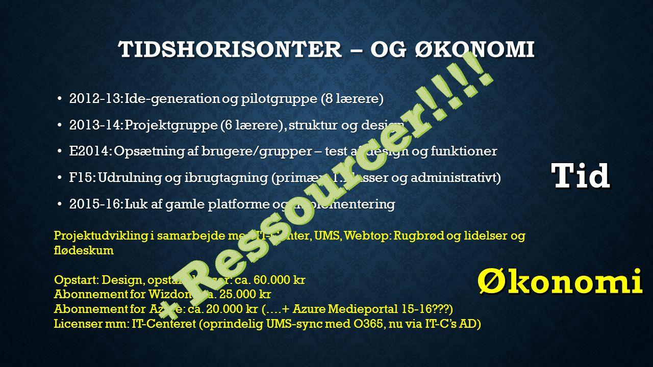 TIDSHORISONTER – OG ØKONOMI 2012-13: Ide-generation og pilotgruppe (8 lærere) 2012-13: Ide-generation og pilotgruppe (8 lærere) 2013-14: Projektgruppe (6 lærere), struktur og design 2013-14: Projektgruppe (6 lærere), struktur og design E2014: Opsætning af brugere/grupper – test af design og funktioner E2014: Opsætning af brugere/grupper – test af design og funktioner F15: Udrulning og ibrugtagning (primært 1.klasser og administrativt) F15: Udrulning og ibrugtagning (primært 1.klasser og administrativt) 2015-16: Luk af gamle platforme og implementering 2015-16: Luk af gamle platforme og implementering Projektudvikling i samarbejde med IT-Center, UMS, Webtop: Rugbrød og lidelser og flødeskum Opstart: Design, opstartskurser: ca.