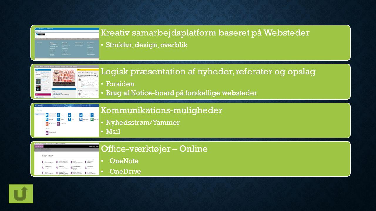Office-værktøjer – Online OneNote OneDrive Kreativ samarbejdsplatform baseret på Websteder Struktur, design, overblik Logisk præsentation af nyheder, referater og opslag Forsiden Brug af Notice-board på forskellige websteder Kommunikations-muligheder Nyhedsstrøm/Yammer Mail