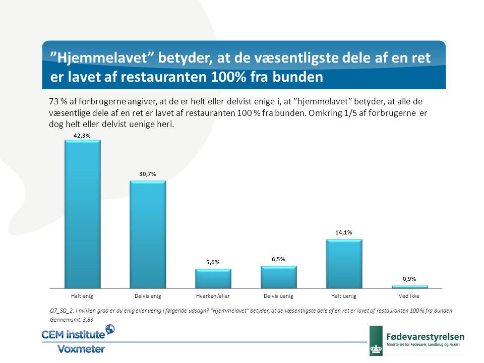 Hjemmelavet betyder, at de væsentligste dele af en ret er lavet af restauranten 100% fra bunden Q7_SQ_2: I hvilken grad er du enig eller uenig i følgende udsagn.