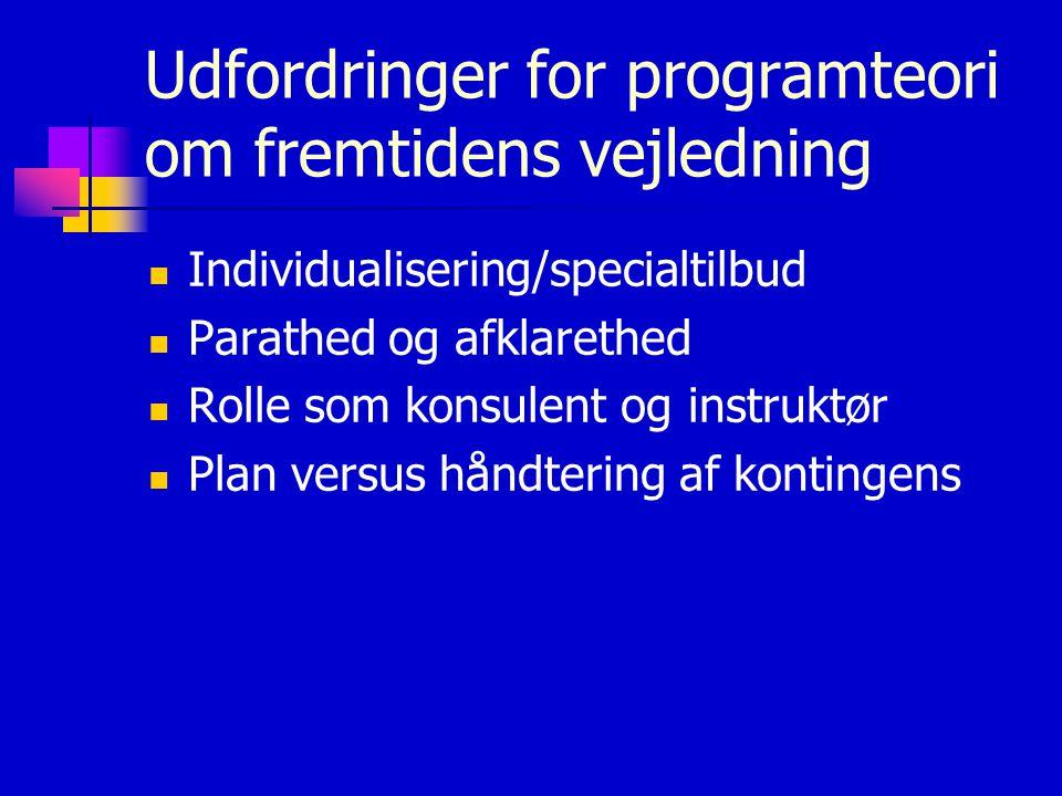 Udfordringer for programteori om fremtidens vejledning Individualisering/specialtilbud Parathed og afklarethed Rolle som konsulent og instruktør Plan versus håndtering af kontingens