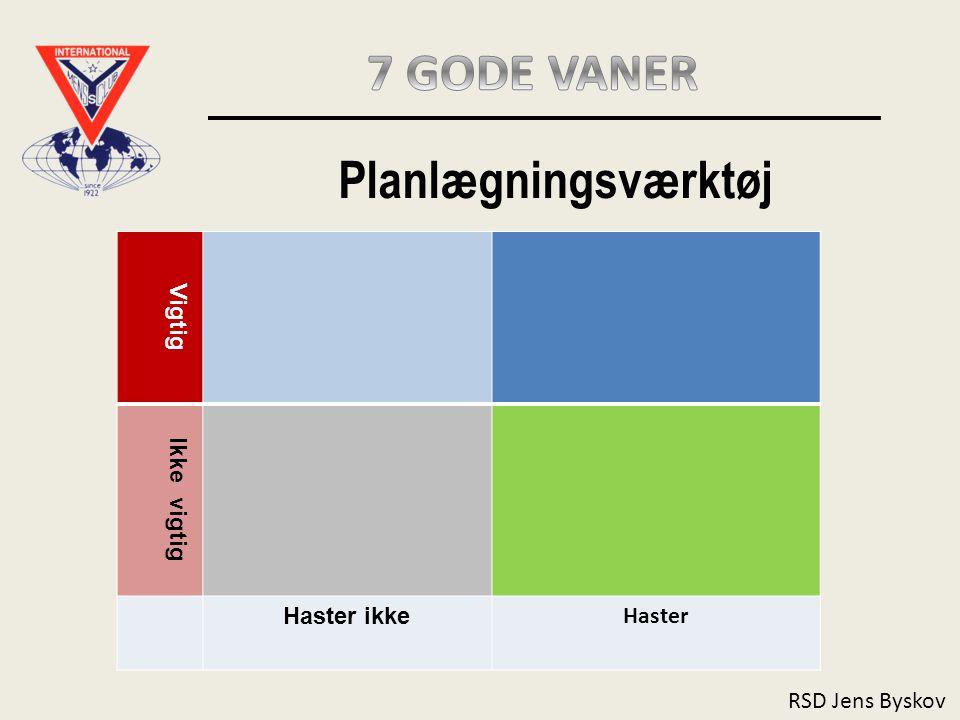 RSD Jens Byskov Planlægningsværktøj. Vigtig Ikke vigtig Haster ikke Haster