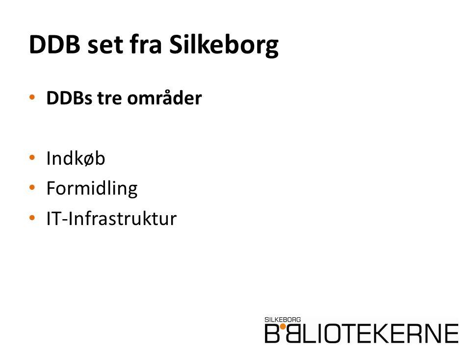 DDB set fra Silkeborg DDBs tre områder Indkøb Formidling IT-Infrastruktur