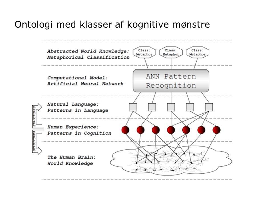 Ontologi med klasser af kognitive mønstre