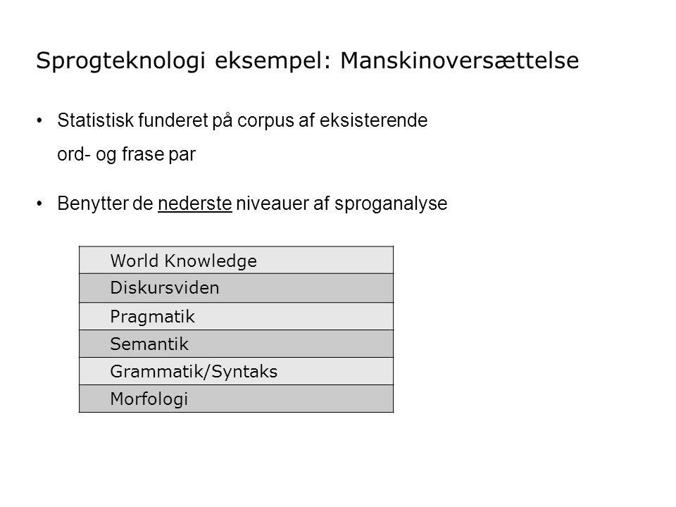 Sprogteknologi eksempel: Manskinoversættelse World Knowledge Diskursviden Pragmatik Semantik Grammatik/Syntaks Morfologi Statistisk funderet på corpus af eksisterende ord- og frase par Benytter de nederste niveauer af sproganalyse