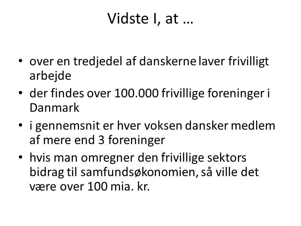 Vidste I, at … over en tredjedel af danskerne laver frivilligt arbejde der findes over 100.000 frivillige foreninger i Danmark i gennemsnit er hver voksen dansker medlem af mere end 3 foreninger hvis man omregner den frivillige sektors bidrag til samfundsøkonomien, så ville det være over 100 mia.