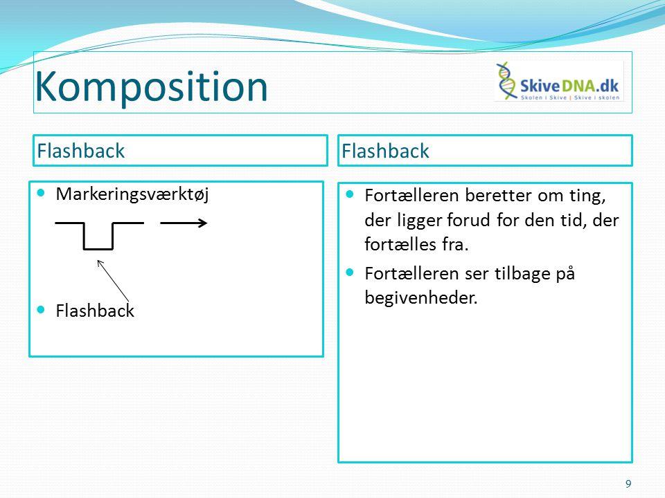 Komposition Flashback Markeringsværktøj Flashback Fortælleren beretter om ting, der ligger forud for den tid, der fortælles fra.