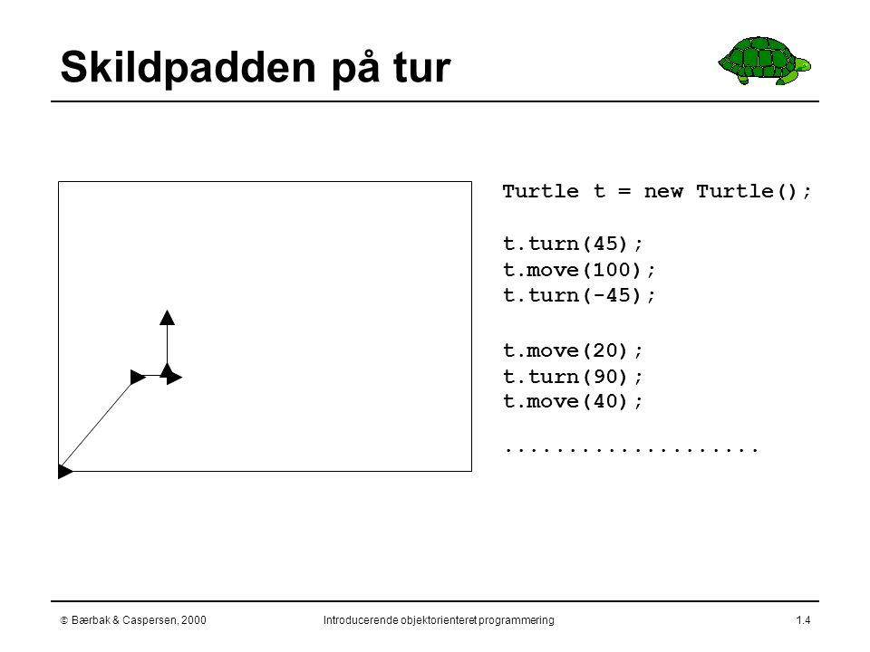  Bærbak & Caspersen, 2000Introducerende objektorienteret programmering1.4 Skildpadden på tur Turtle t = new Turtle(); t.turn(45); t.move(100); t.turn(-45); t.move(20); t.turn(90); t.move(40);....................