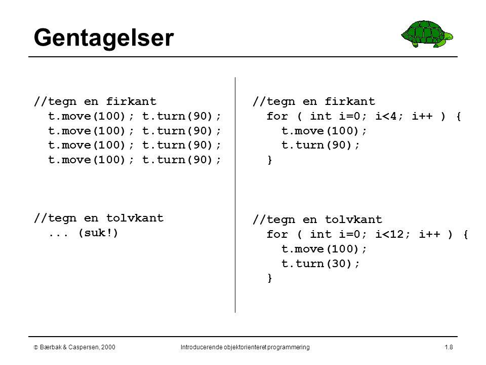  Bærbak & Caspersen, 2000Introducerende objektorienteret programmering1.8 Gentagelser //tegn en firkant t.move(100); t.turn(90); //tegn en tolvkant...