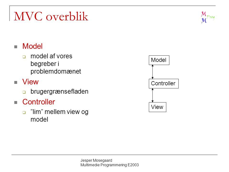 Jesper Mosegaard Multimedie Programmering E2003 MVC overblik Model  model af vores begreber i problemdomænet View  brugergrænsefladen Controller  lim mellem view og model Model View Controller