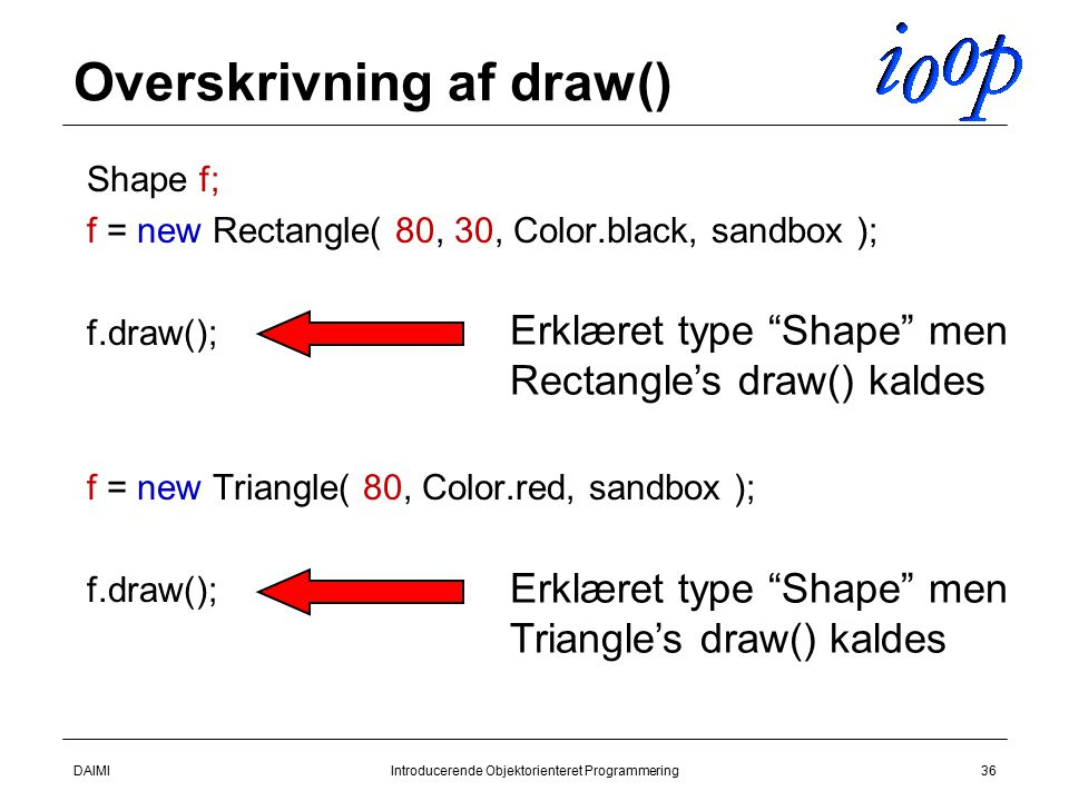 DAIMIIntroducerende Objektorienteret Programmering36 Overskrivning af draw()  Shape f;  f = new Rectangle( 80, 30, Color.black, sandbox );  f.draw();  f = new Triangle( 80, Color.red, sandbox );  f.draw(); Erklæret type Shape men Rectangle's draw() kaldes Erklæret type Shape men Triangle's draw() kaldes