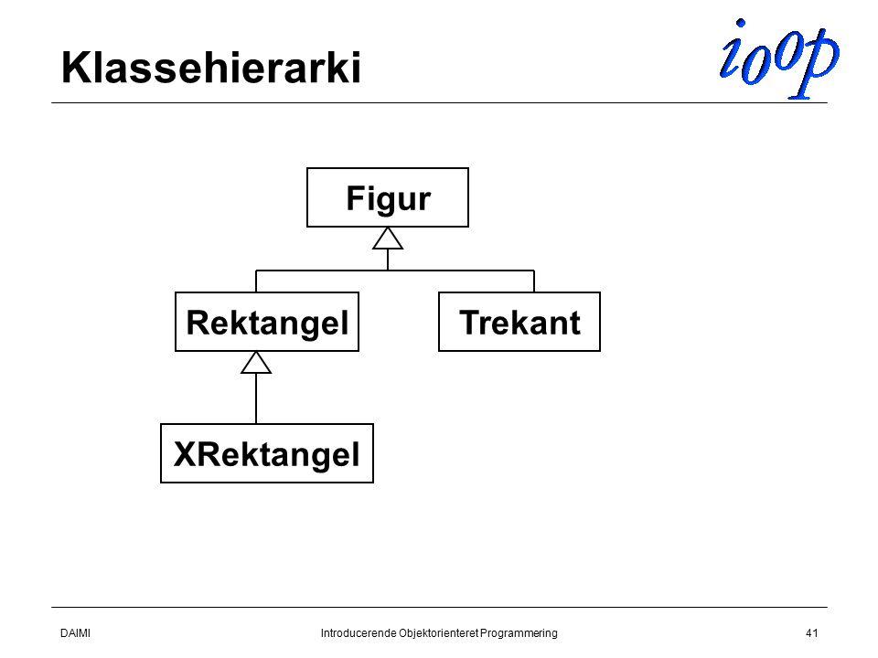 DAIMIIntroducerende Objektorienteret Programmering41 Klassehierarki Figur TrekantRektangel XRektangel
