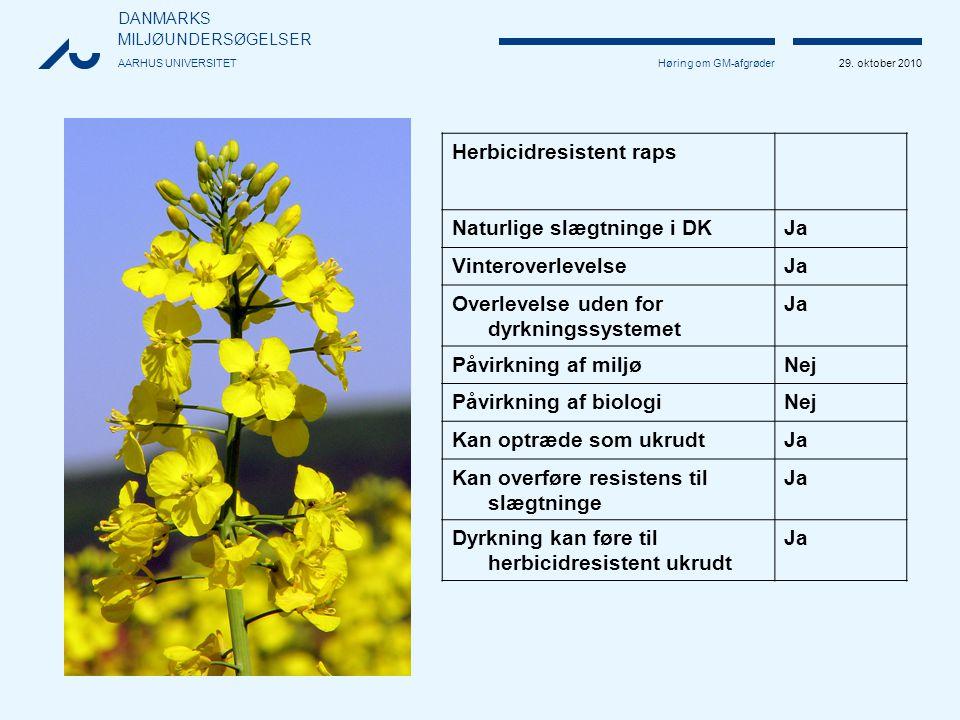 DANMARKS MILJØUNDERSØGELSER AARHUS UNIVERSITET 29.