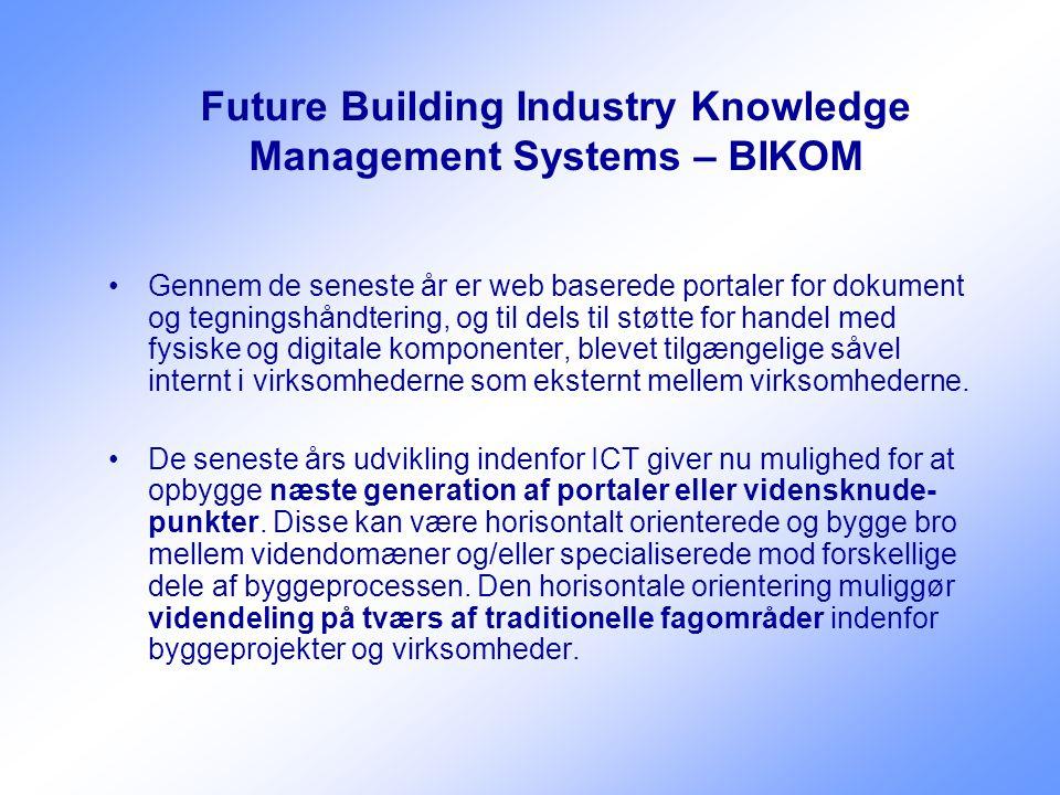 Future Building Industry Knowledge Management Systems – BIKOM Gennem de seneste år er web baserede portaler for dokument og tegningshåndtering, og til dels til støtte for handel med fysiske og digitale komponenter, blevet tilgængelige såvel internt i virksomhederne som eksternt mellem virksomhederne.