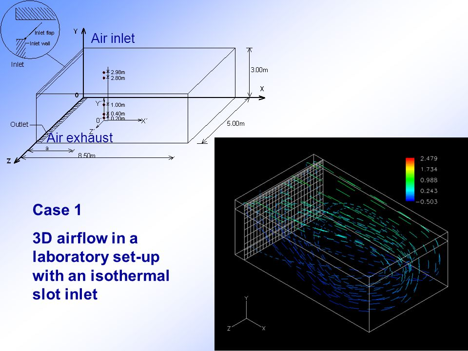 Case 1 3D airflow in a laboratory set-up with an isothermal slot inlet Air inlet Air exhaust