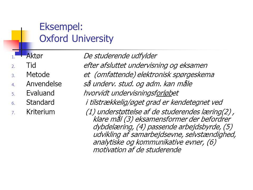 Eksempel: Oxford University 1. Aktør 2. Tid 3. Metode 4.